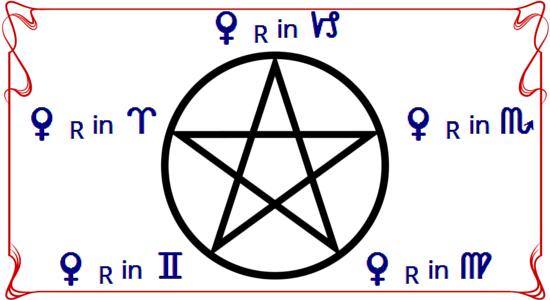 Venus Retrograde Cycli_Pentagram