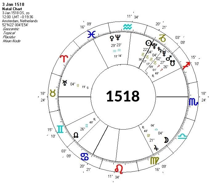 Horoscoop van de Saturnus-Pluto conjunctiein 1518